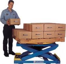 Material Handling - Pallet Positioner